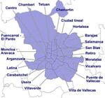 Madrid ciudad pequeño